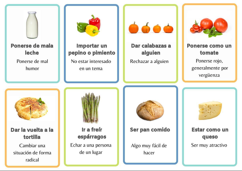 スペイン留学